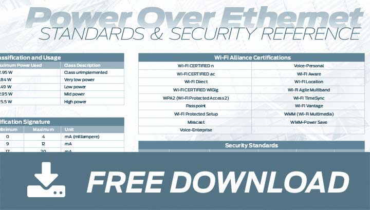 Power over Ethernet Standards and Security Reference Poster