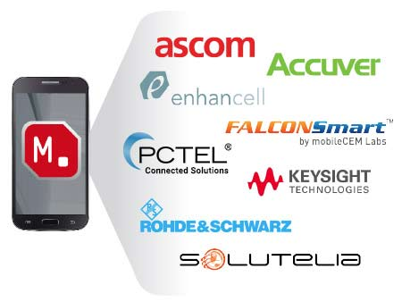 Outils de collection RF