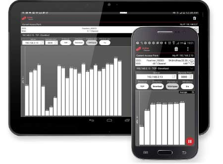 iBwave Wi-Fi Mobile: Easily assess a network's performance
