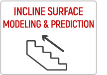 Incline Surface Modeling & Prediction