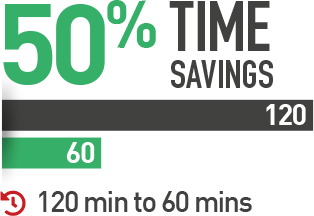 50% Time Savings