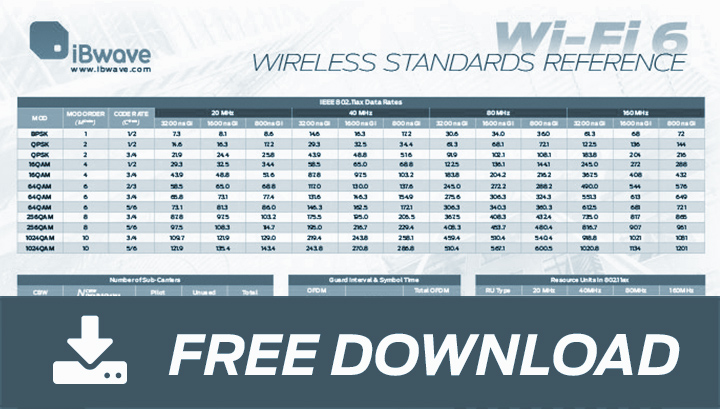 Wi-Fi 6 Wireless Standards Poster