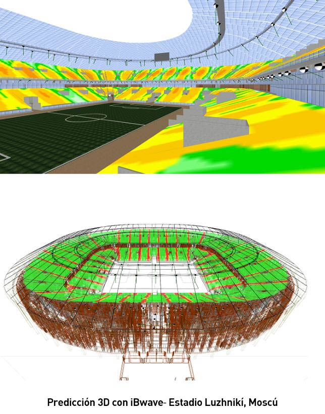 3D Prediction with iBwave - Luzhniki Stadium, Moscow
