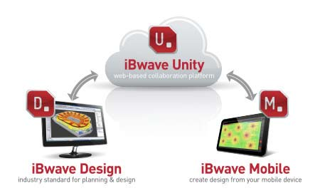 iBwave Design :Collaborate easier, deliver projects faster