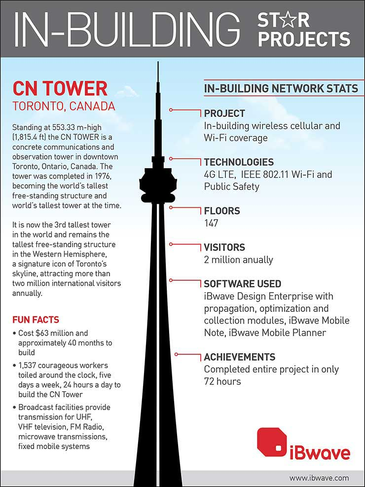 In-Building Star Projects - CN TOWER, Toronto, Canada
